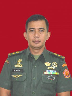 Hakim Militer Mayor Chk Rhubi I Trinaron, SH.